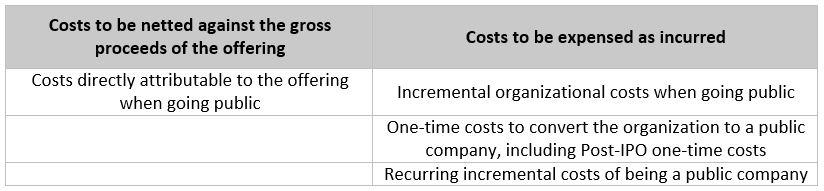 Costs of Going Public – Big Ben Venture